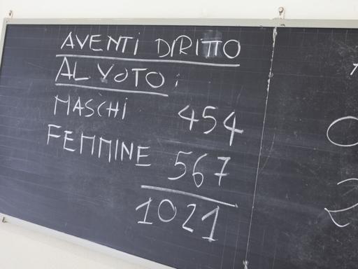 Belluno, i risultati delle ComunaliSindaco donna in Cadore | Foto